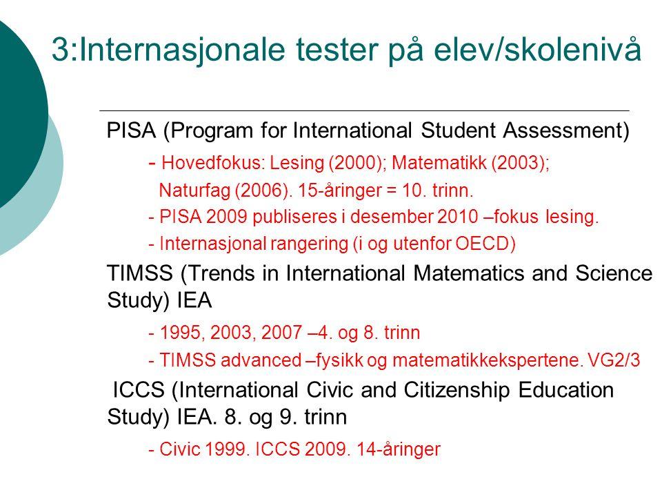 3:Internasjonale tester på elev/skolenivå PISA (Program for International Student Assessment) - Hovedfokus: Lesing (2000); Matematikk (2003); Naturfag