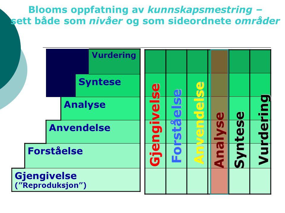 """Vurdering Syntese Analyse Anvendelse Forståelse Gjengivelse (""""Reproduksjon"""") Gjengivelse Forståelse Anvendelse Analyse Syntese Vurdering Nivåer Blooms"""