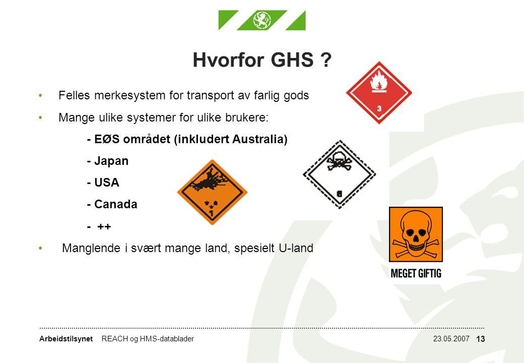 Arbeidstilsynet23.05.2007REACH og HMS-datablader 13 Hvorfor GHS .
