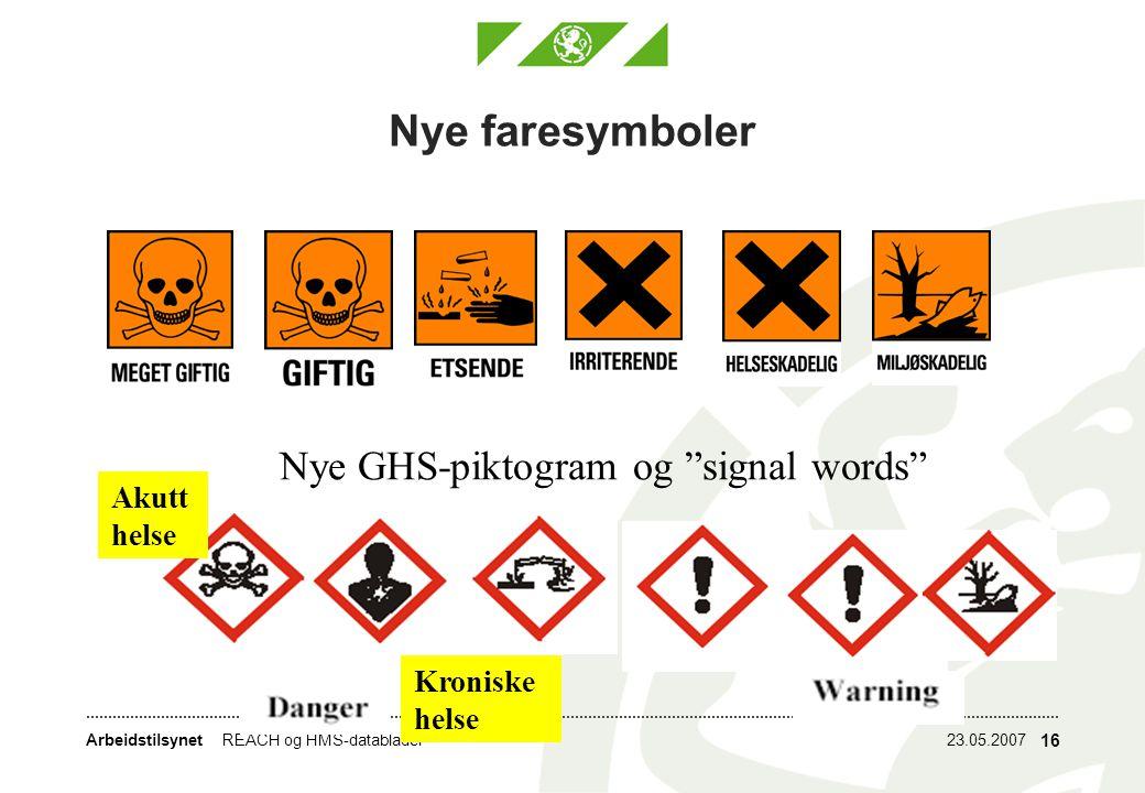 Arbeidstilsynet23.05.2007REACH og HMS-datablader 16 Nye faresymboler Nye GHS-piktogram og signal words Akutt helse Kroniske helse