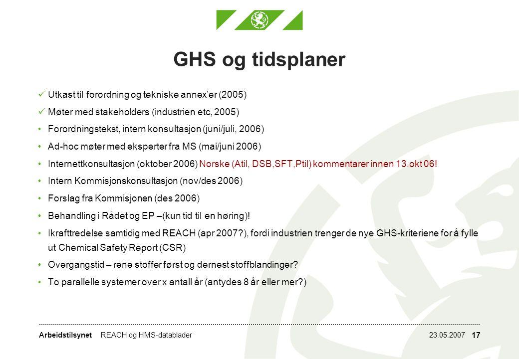Arbeidstilsynet23.05.2007REACH og HMS-datablader 17 GHS og tidsplaner Utkast til forordning og tekniske annex'er (2005) Møter med stakeholders (industrien etc, 2005) Forordningstekst, intern konsultasjon (juni/juli, 2006) Ad-hoc møter med eksperter fra MS (mai/juni 2006) Internettkonsultasjon (oktober 2006) Norske (Atil, DSB,SFT,Ptil) kommentarer innen 13.okt 06.