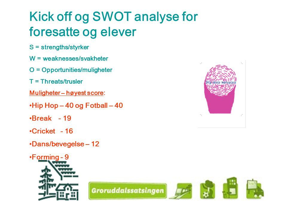 Kick off og SWOT analyse for foresatte og elever S = strengths/styrker W = weaknesses/svakheter O = Opportunities/muligheter T = Threats/trusler Mulig