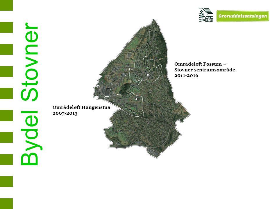 Bydel Stovner Områdeløft Fossum – Stovner sentrumsområde 2011-2016 Områdeløft Haugenstua 2007-2013