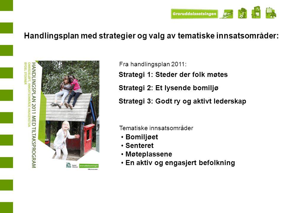 Fra handlingsplan 2011: Tematiske innsatsområder Handlingsplan med strategier og valg av tematiske innsatsområder: Strategi 1: Steder der folk møtes S
