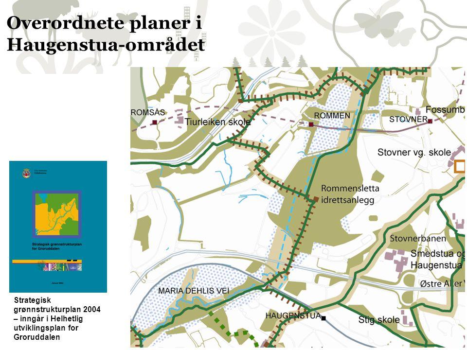 3 Overordnete planer i Haugenstua-området Strategisk grønnstrukturplan 2004 – inngår i Helhetlig utviklingsplan for Groruddalen