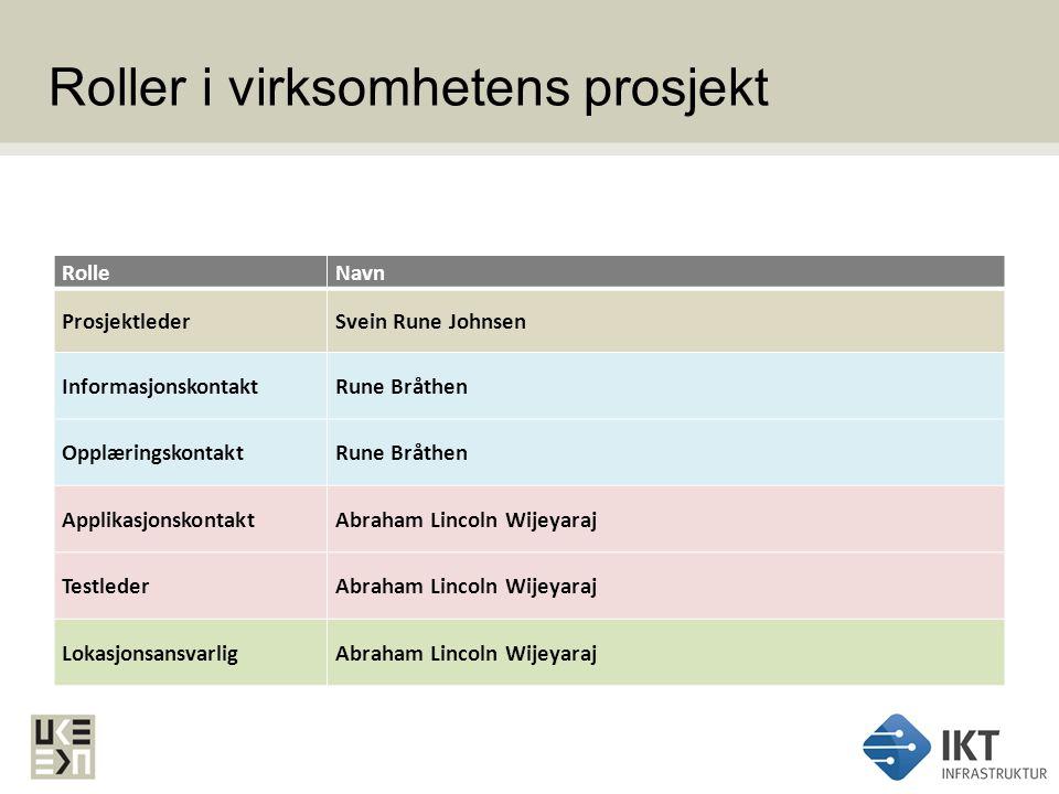 Roller i UKEs prosjekt RolleNavn ProsjektlederLars G.
