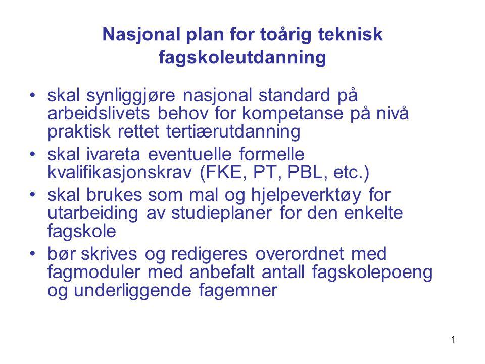 2 Forslag 02.04.09 Modul: Elektroteknikk med laboratoriearbeid 12 fagskolepoeng Læringsutbytte Modulen skal gi kunnskap om elektriske lover og prinsipper.