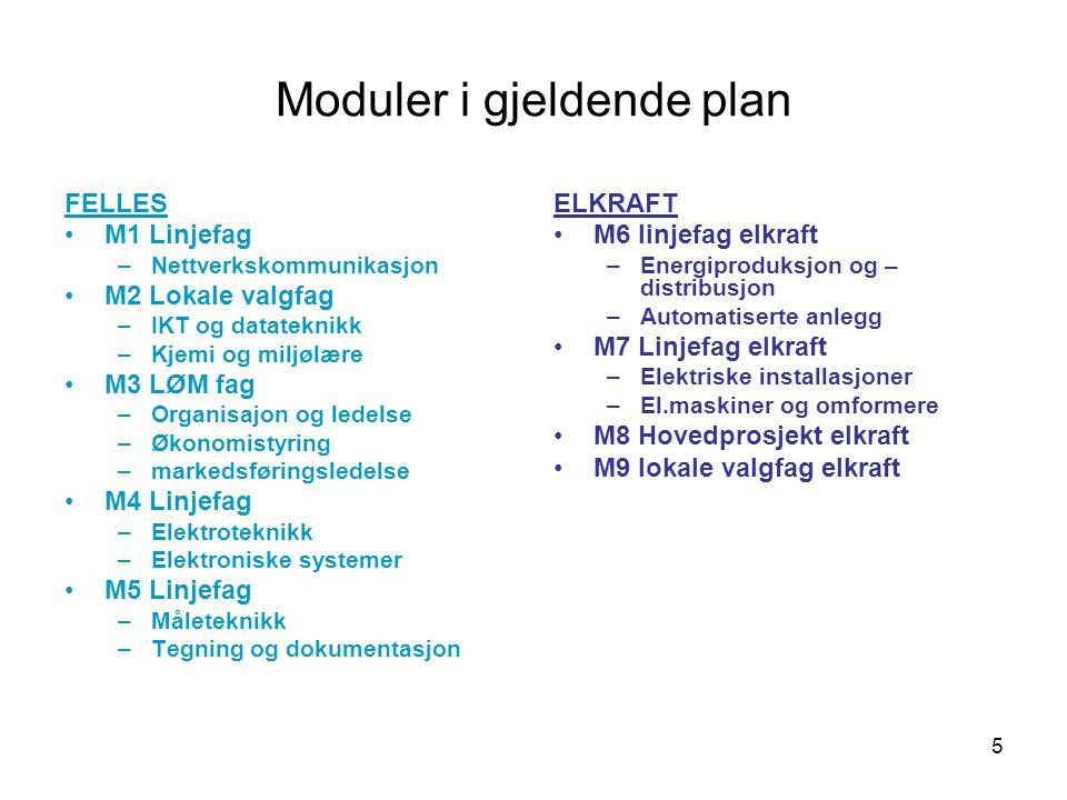 5 Moduler i gjeldende plan FELLES M1 Linjefag –Nettverkskommunikasjon M2 Lokale valgfag –IKT og datateknikk –Kjemi og miljølære M3 LØM fag –Organisajo