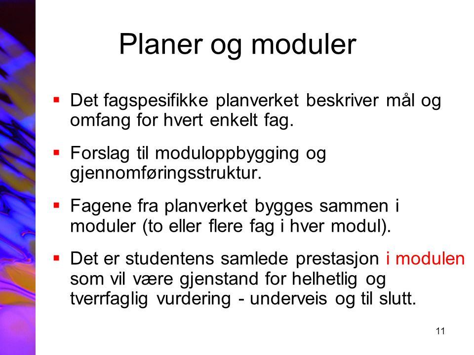 11 Planer og moduler  Det fagspesifikke planverket beskriver mål og omfang for hvert enkelt fag.  Forslag til moduloppbygging og gjennomføringsstruk