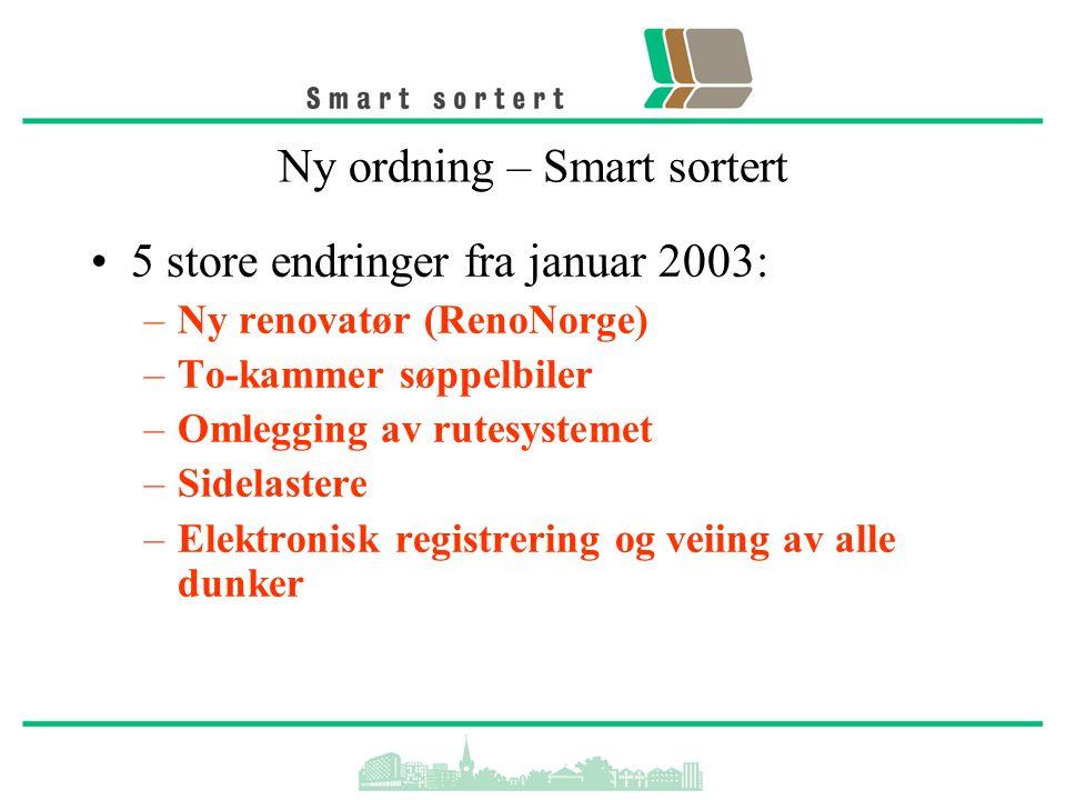 Ny ordning – Smart sortert 5 store endringer fra januar 2003: –Ny renovatør (RenoNorge) –To-kammer søppelbiler –Omlegging av rutesystemet –Sidelastere