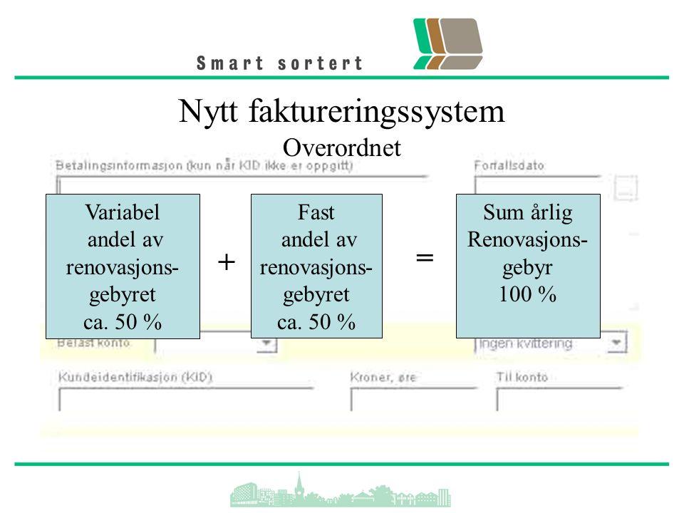 Nytt faktureringssystem Overordnet Variabel andel av renovasjons- gebyret ca. 50 % + Fast andel av renovasjons- gebyret ca. 50 % = Sum årlig Renovasjo