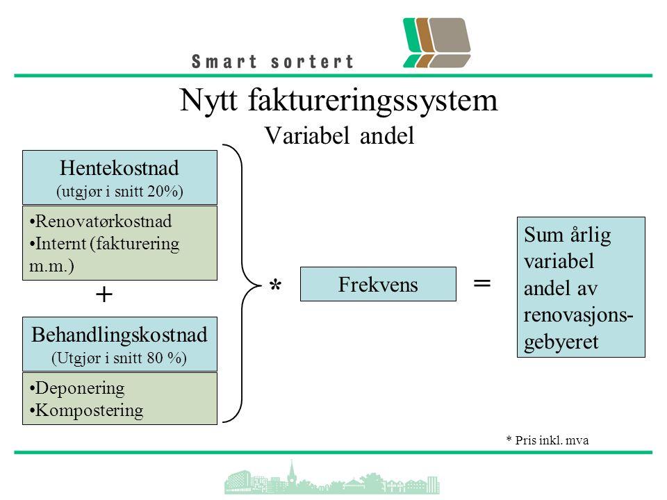 Nytt faktureringssystem Variabel andel Hentekostnad (utgjør i snitt 20%) Renovatørkostnad Internt (fakturering m.m.) + Behandlingskostnad (Utgjør i sn