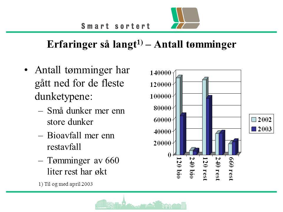 Erfaringer så langt 1) – Antall tømminger Antall tømminger har gått ned for de fleste dunketypene: –Små dunker mer enn store dunker –Bioavfall mer enn