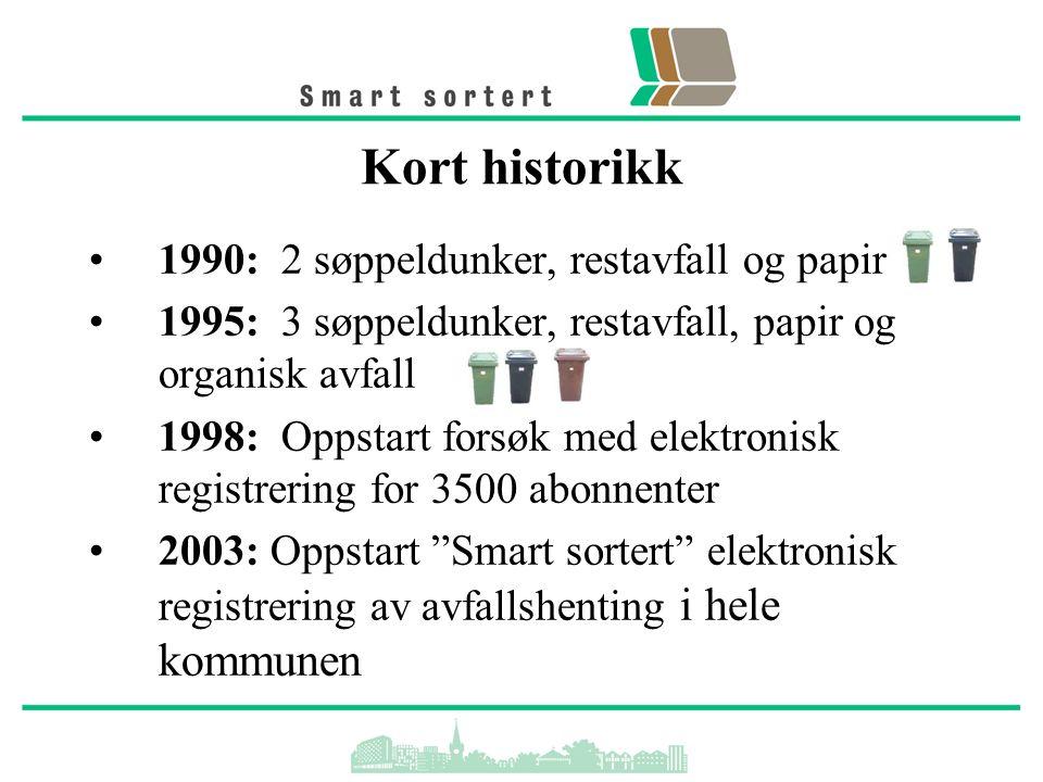 Kort historikk 1990: 2 søppeldunker, restavfall og papir 1995: 3 søppeldunker, restavfall, papir og organisk avfall 1998: Oppstart forsøk med elektron