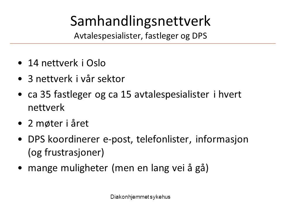 Diakonhjemmet sykehus Samhandlingsnettverk Avtalespesialister, fastleger og DPS 14 nettverk i Oslo 3 nettverk i vår sektor ca 35 fastleger og ca 15 av