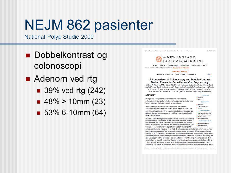 NEJM 862 pasienter National Polyp Studie 2000 Dobbelkontrast og colonoscopi Adenom ved rtg 39% ved rtg (242) 48% > 10mm (23) 53% 6-10mm (64)