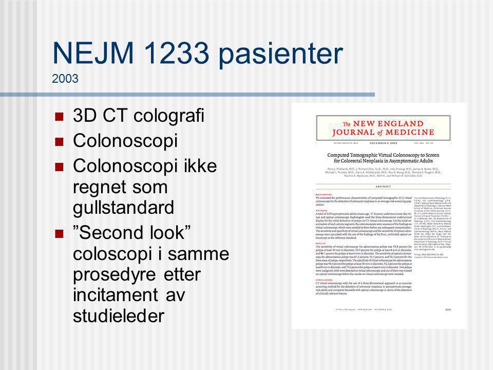 "NEJM 1233 pasienter 2003 3D CT colografi Colonoscopi Colonoscopi ikke regnet som gullstandard ""Second look"" coloscopi i samme prosedyre etter incitame"