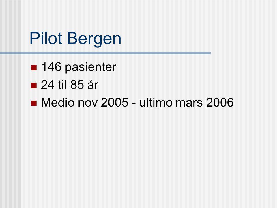 Pilot Bergen 146 pasienter 24 til 85 år Medio nov 2005 - ultimo mars 2006