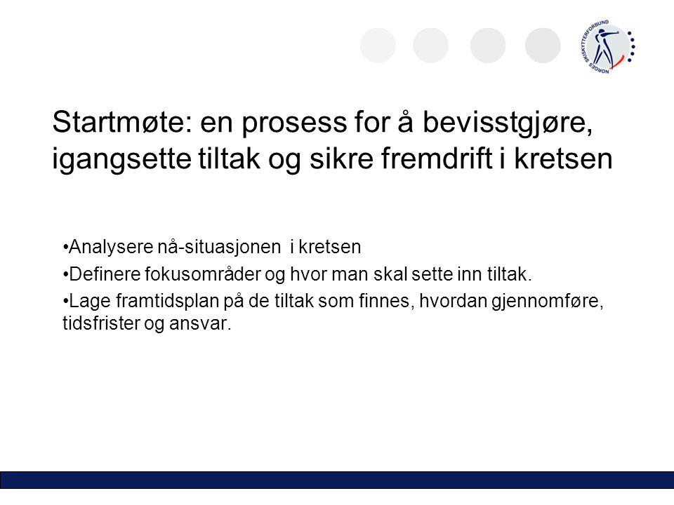 SF SK IR IK Gruppe(r ) IL Lag Gren(er ) NIF