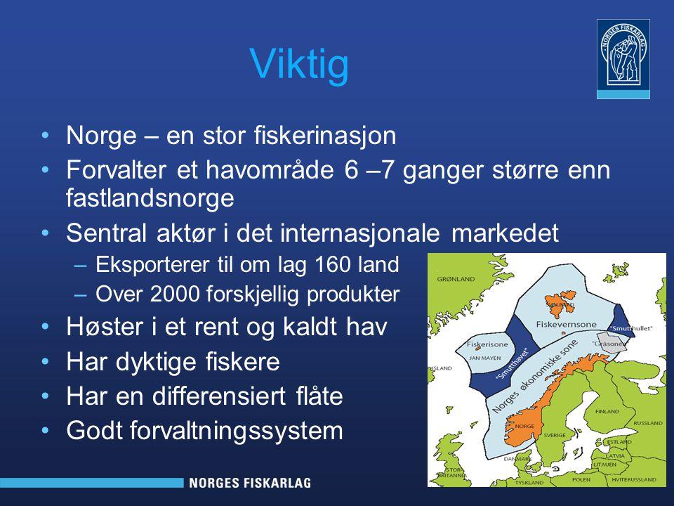 Viktig Norge – en stor fiskerinasjon Forvalter et havområde 6 –7 ganger større enn fastlandsnorge Sentral aktør i det internasjonale markedet –Eksport