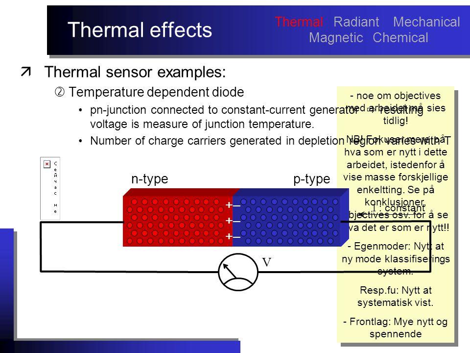 Thermal effects - noe om objectives med arbeidet må sies tidlig! NB! Fokuser mere på hva som er nytt i dette arbeidet, istedenfor å vise masse forskje