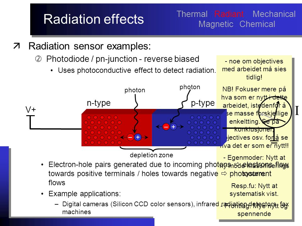 Radiation effects äRadiation sensor examples:  Photodiode / pn-junction - reverse biased Uses photoconductive effect to detect radiation.