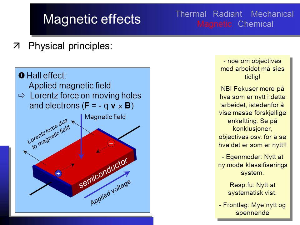 Magnetic effects - noe om objectives med arbeidet må sies tidlig! NB! Fokuser mere på hva som er nytt i dette arbeidet, istedenfor å vise masse forskj