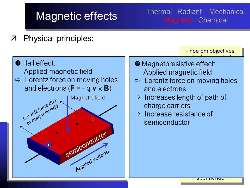 Magnetic effects - noe om objectives med arbeidet må sies tidlig.
