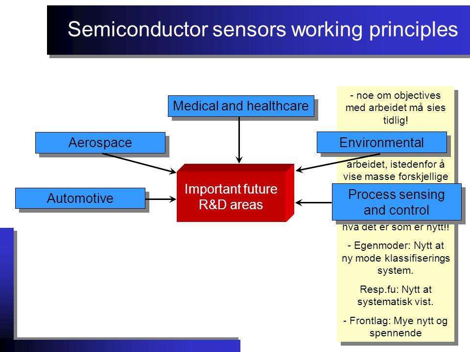 Semiconductor sensors working principles - noe om objectives med arbeidet må sies tidlig! NB! Fokuser mere på hva som er nytt i dette arbeidet, istede