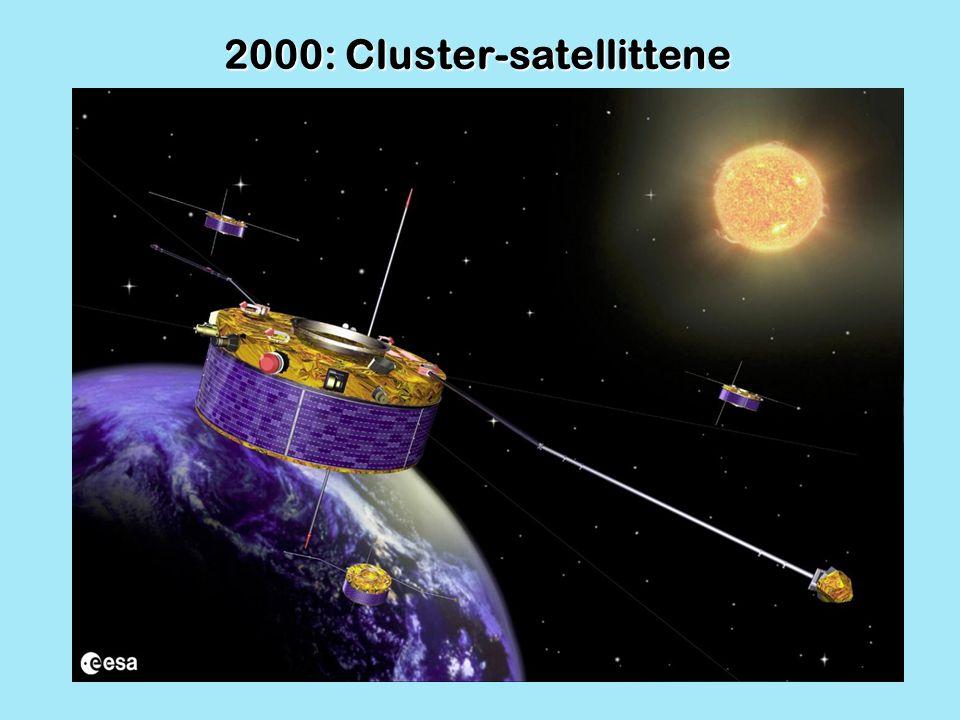 2000: Cluster-satellittene