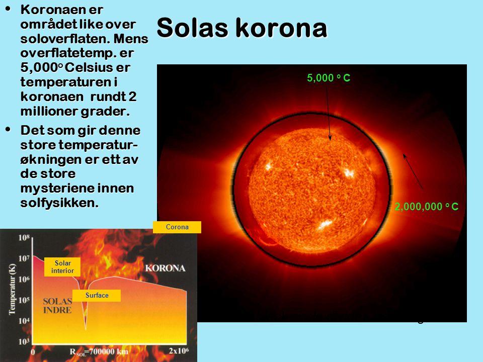Solas korona Koronaen er området like over soloverflaten. Mens overflatetemp. er 5,000 o Celsius er temperaturen i koronaen rundt 2 millioner grader.