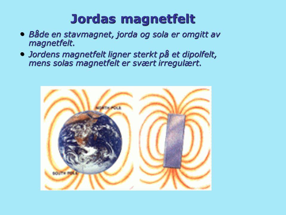 Jordas magnetfelt Både en stavmagnet, jorda og sola er omgitt av magnetfelt. Både en stavmagnet, jorda og sola er omgitt av magnetfelt. Jordens magnet
