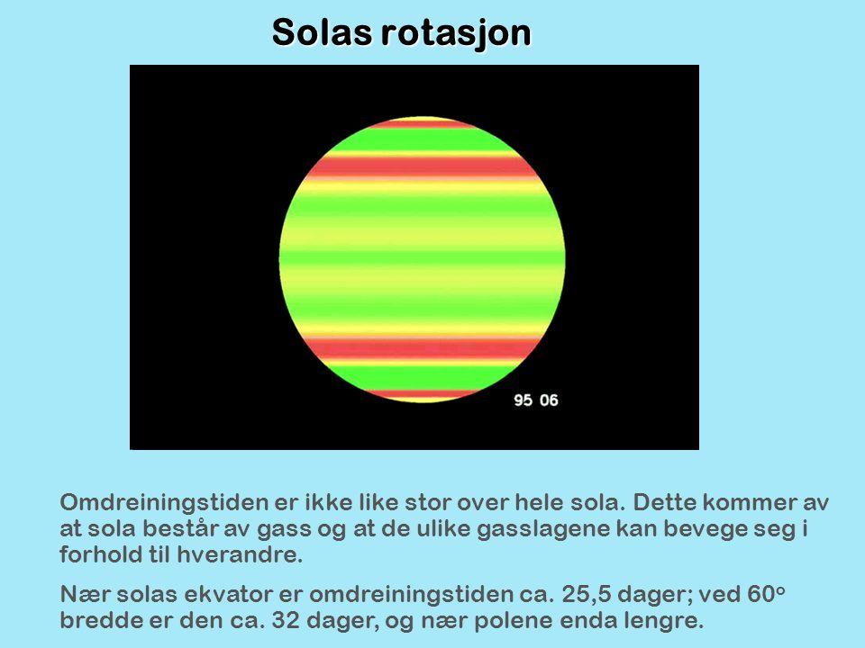 Solas rotasjon Omdreiningstiden er ikke like stor over hele sola. Dette kommer av at sola består av gass og at de ulike gasslagene kan bevege seg i fo
