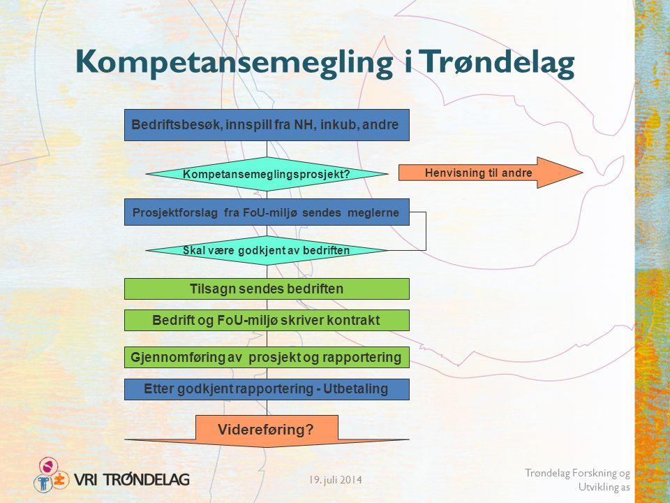 19. juli 2014 Trøndelag Forskning og Utvikling as Kompetansemegling i Trøndelag Kompetansemeglingsprosjekt? Prosjektforslag fra FoU-miljø sendes megle