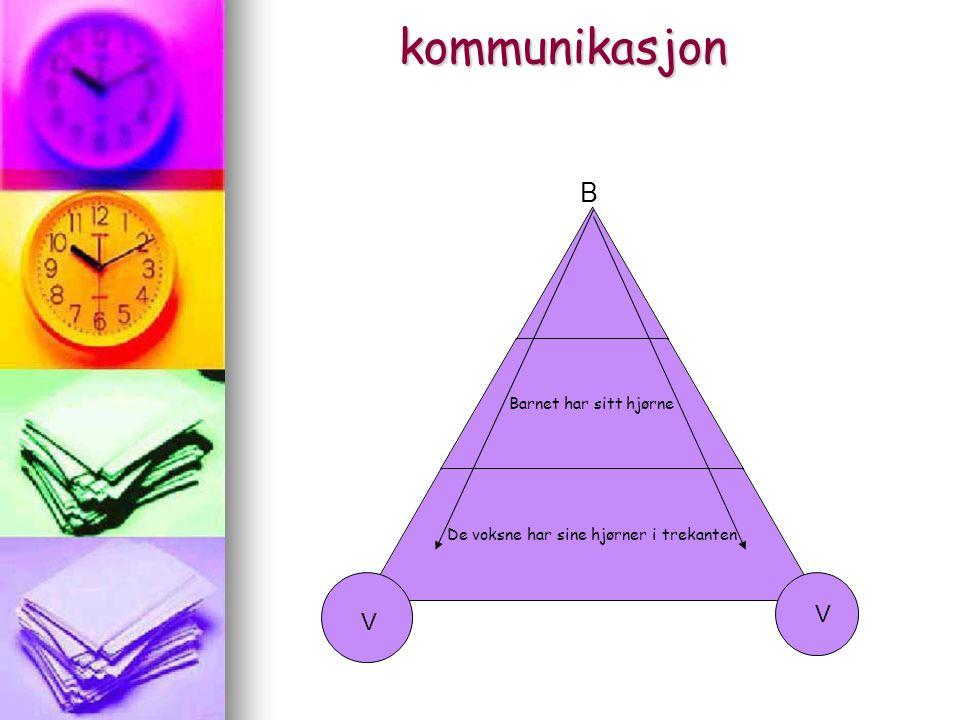 kommunikasjon kommunikasjon Barnet har sitt hjørne De voksne har sine hjørner i trekanten V V B
