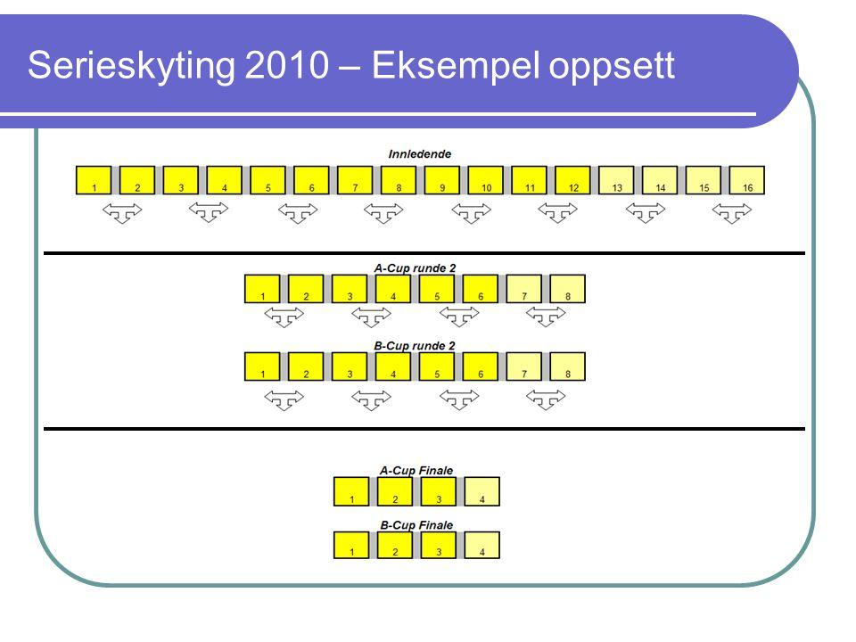 Serieskyting 2010 – Eksempel oppsett