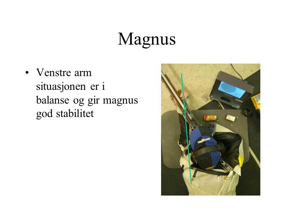 Magnus Venstre arm situasjonen er i balanse og gir magnus god stabilitet