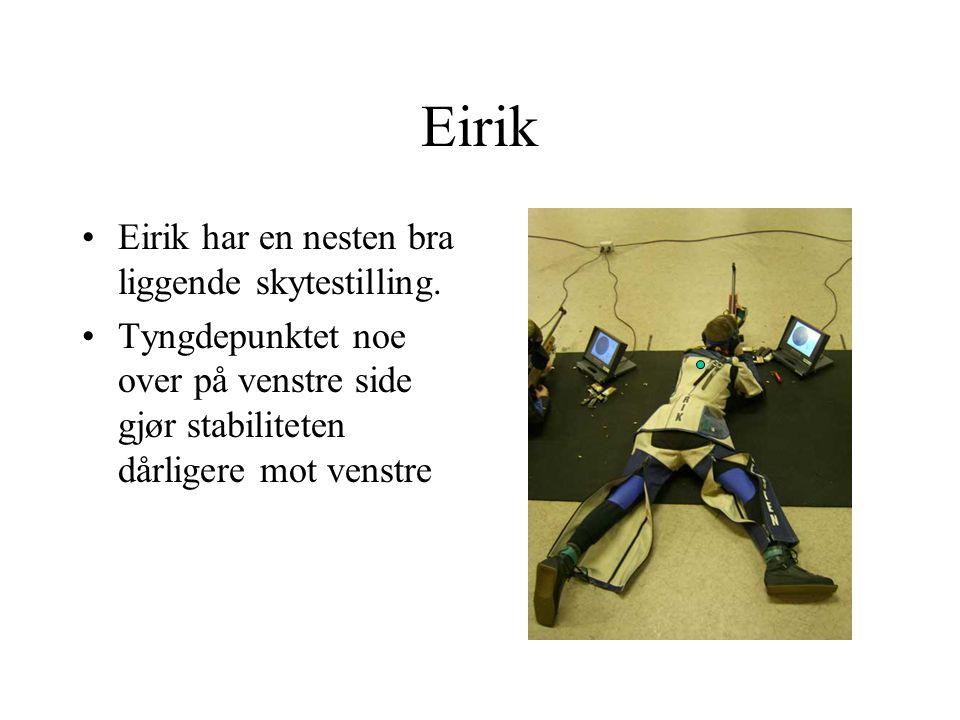 Eirik Eirik har en nesten bra liggende skytestilling.