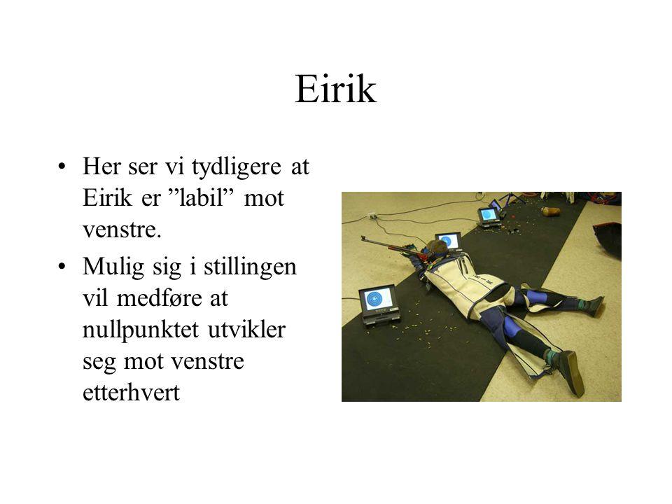 Eirik Her ser vi tydligere at Eirik er labil mot venstre.