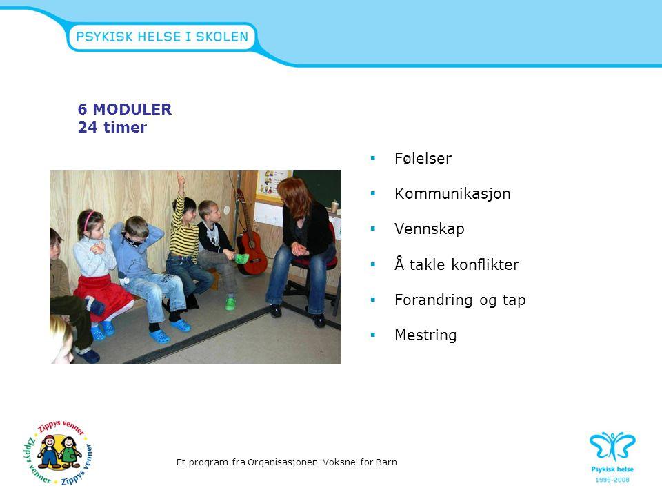 Zippy´s Friends til Norge 2004  Voksne for Barn lisens og ansvar for programmet i Norge  Psykisk helse i skolen 2007  Finansiert av Helsedirektoratet  550 skoler i 2010/2011 Et program fra Organisasjonen Voksne for Barn