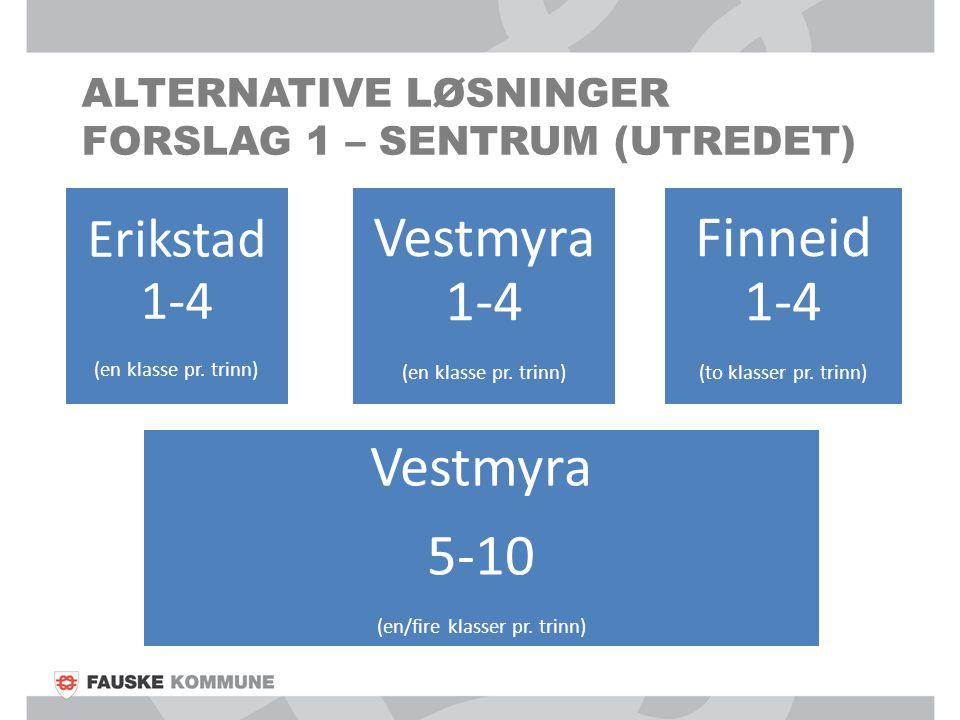 ALTERNATIVE LØSNINGER FORSLAG 1 – SENTRUM (UTREDET) Erikstad 1-4 (en klasse pr. trinn) Finneid 1-4 (to klasser pr. trinn) Vestmyra 1-4 (en klasse pr.