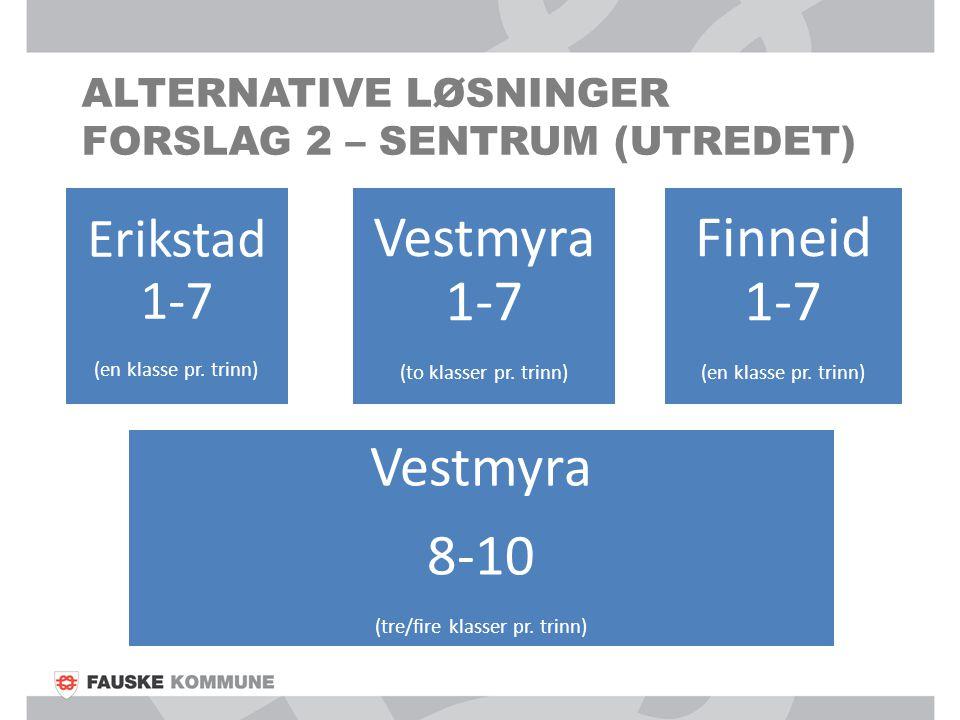 ALTERNATIVE LØSNINGER FORSLAG 2 – SENTRUM (UTREDET) Erikstad 1-7 (en klasse pr. trinn) Finneid 1-7 (en klasse pr. trinn) Vestmyra 1-7 (to klasser pr.