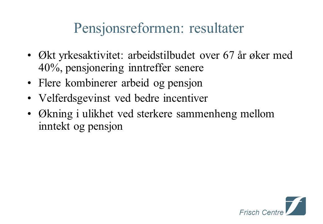 Frisch Centre Pensjonsreformen: resultater Økt yrkesaktivitet: arbeidstilbudet over 67 år øker med 40%, pensjonering inntreffer senere Flere kombinerer arbeid og pensjon Velferdsgevinst ved bedre incentiver Økning i ulikhet ved sterkere sammenheng mellom inntekt og pensjon
