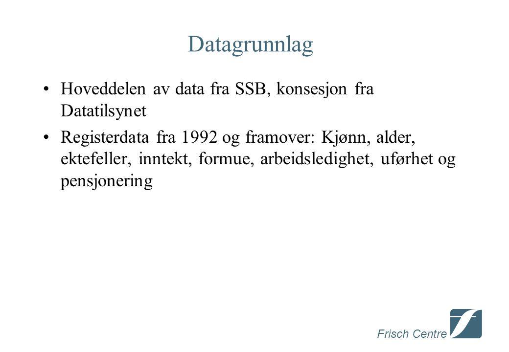 Frisch Centre Datagrunnlag Hoveddelen av data fra SSB, konsesjon fra Datatilsynet Registerdata fra 1992 og framover: Kjønn, alder, ektefeller, inntekt, formue, arbeidsledighet, uførhet og pensjonering