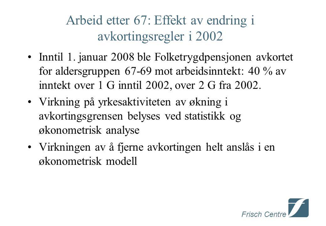 Frisch Centre Fordeling av arbeidsinntekt: før reformen etter reformen