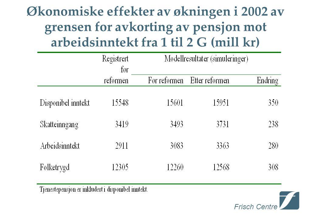 Frisch Centre Økonomiske effekter av økningen i 2002 av grensen for avkorting av pensjon mot arbeidsinntekt fra 1 til 2 G (mill kr)