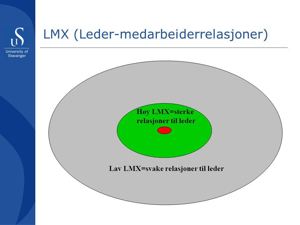 LMX (Leder-medarbeiderrelasjoner) Lav LMX=svake relasjoner til leder Høy LMX=sterke relasjoner til leder
