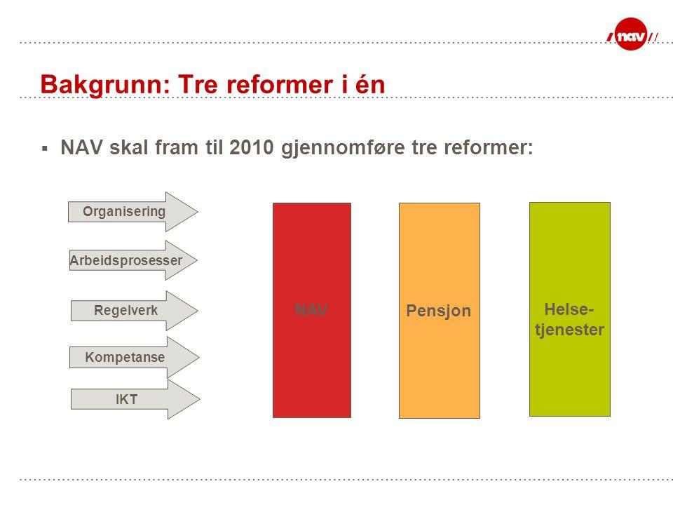 Bakgrunn: Tre reformer i én  NAV skal fram til 2010 gjennomføre tre reformer: NAV Pensjon Helse- tjenester Arbeidsprosesser IKT Regelverk Kompetanse Organisering
