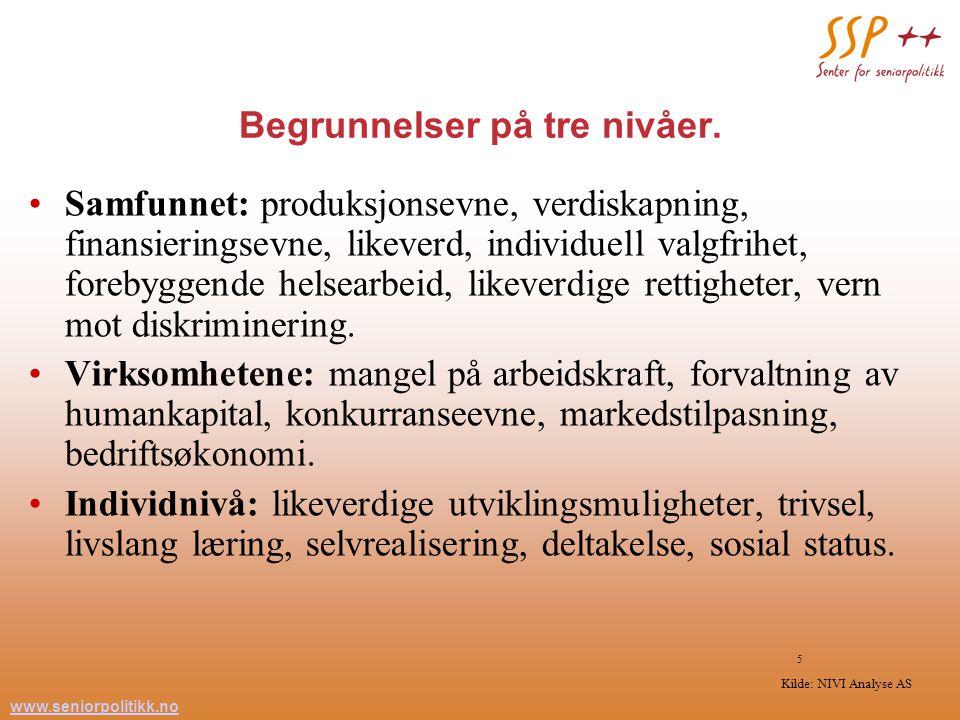 www.seniorpolitikk.no 6 Utfordringer Skape nye normer, utfordre myter Øke seniorene kompetanse Stimulere til mer seniorpolitikk i virksomhetene Bedre nasjonale rammebetingelser