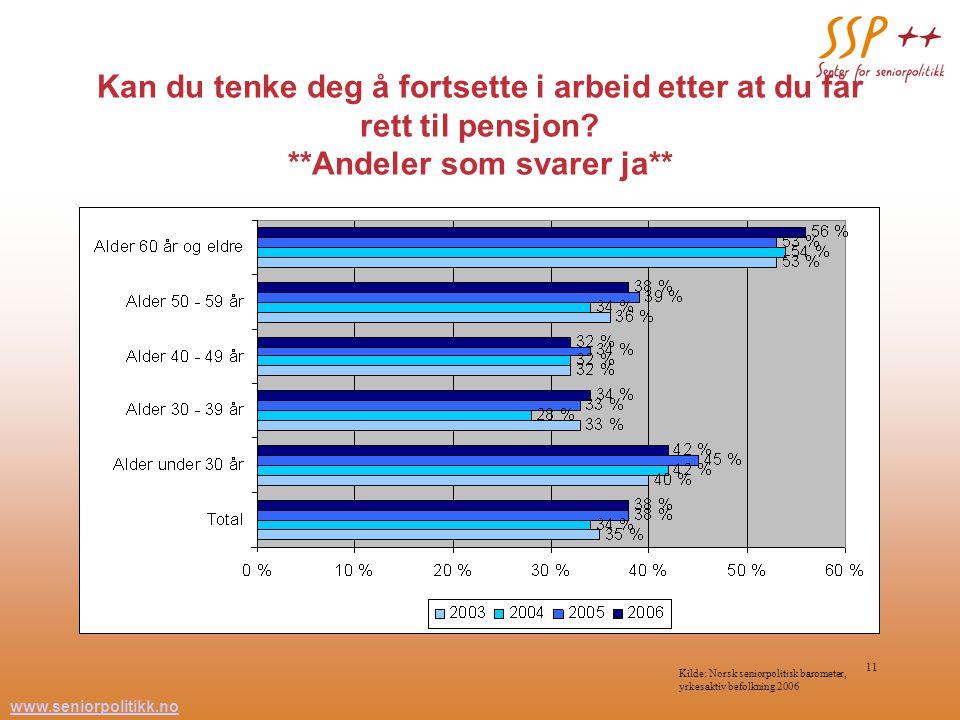 www.seniorpolitikk.no 12 Viktige satsingsområder for å få folk til å jobbe lenger.